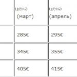 ceny v lagerj 2016