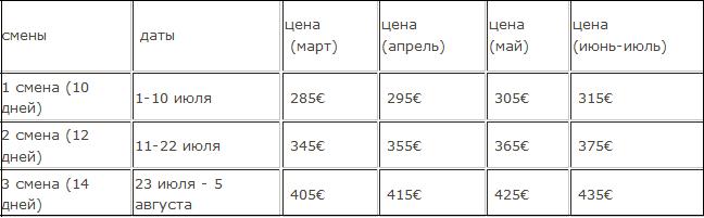 цены в лагерь 2016